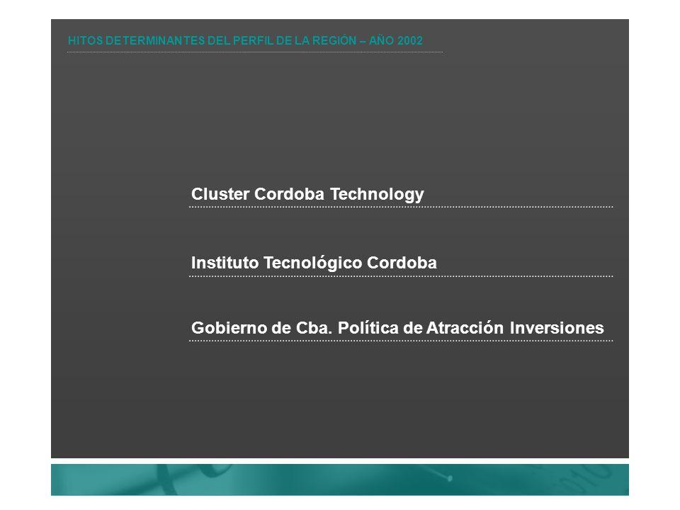 HITOS DETERMINANTES DEL PERFIL DE LA REGIÓN – AÑO 2002 Cluster Cordoba Technology Instituto Tecnológico Cordoba Gobierno de Cba.