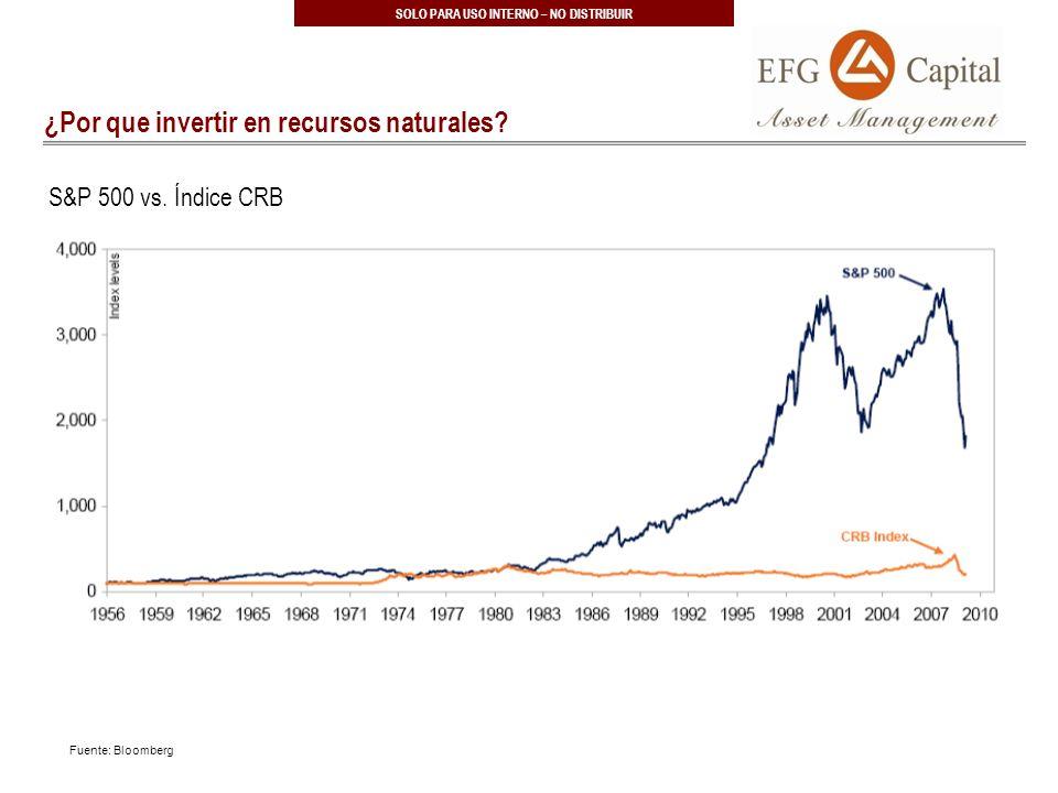 39 SOLO PARA USO INTERNO – NO DISTRIBUIR ¿Por que invertir en recursos naturales.