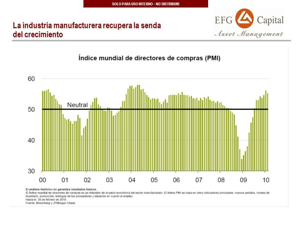 77 SOLO PARA USO INTERNO – NO DISTRIBUIR La industria manufacturera recupera la senda del crecimiento
