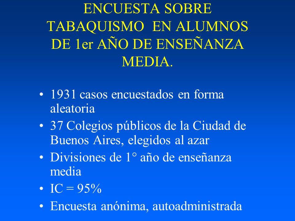 ENCUESTA SOBRE TABAQUISMO EN ALUMNOS DE 1er AÑO DE ENSEÑANZA MEDIA. 1931 casos encuestados en forma aleatoria 37 Colegios públicos de la Ciudad de Bue