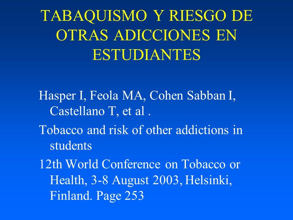 ESTUDIANTES DE 1º AÑO DE COLEGIOS SECUNDARIOS DE LA CIUDAD DE BUENOS AIRES QUE PROBARON DROGAS, SEGÚN HÁBITOS TABÁQUICOS N= 1391 P=0.0000 Los fumadores probaron marihuana y otras drogas, más que los ex fumadores y no fumadores PORCENTAJE