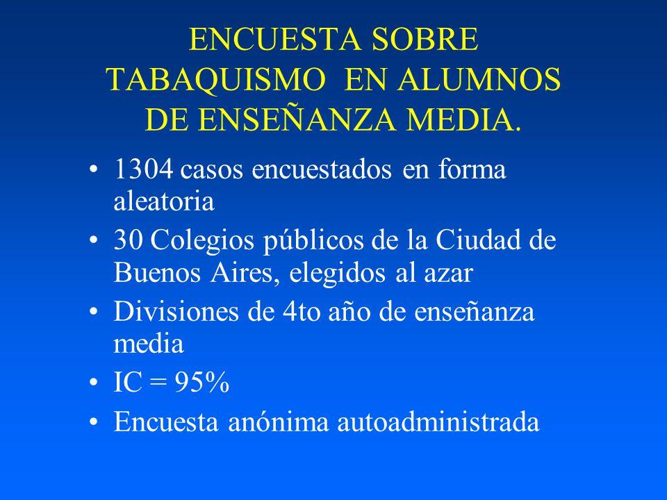 ENCUESTA SOBRE TABAQUISMO EN ALUMNOS DE ENSEÑANZA MEDIA. 1304 casos encuestados en forma aleatoria 30 Colegios públicos de la Ciudad de Buenos Aires,