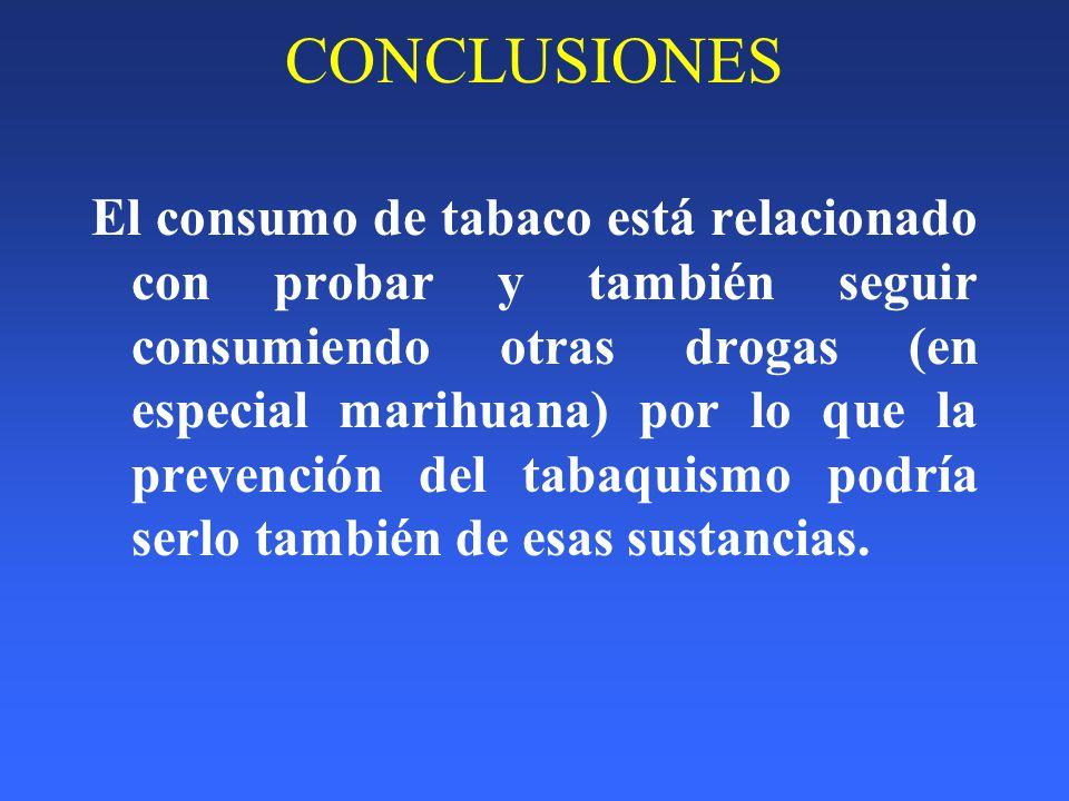 El consumo de tabaco está relacionado con probar y también seguir consumiendo otras drogas (en especial marihuana) por lo que la prevención del tabaqu