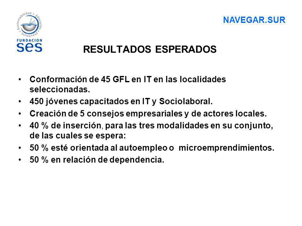 RESULTADOS ESPERADOS Conformación de 45 GFL en IT en las localidades seleccionadas. 450 jóvenes capacitados en IT y Sociolaboral. Creación de 5 consej