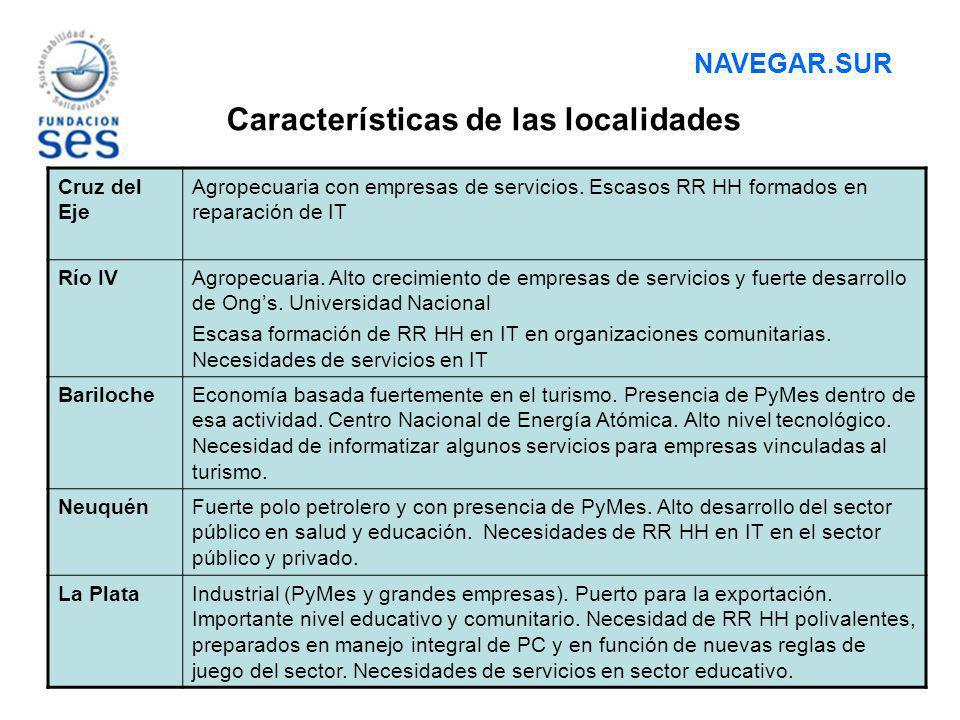 Características de las localidades Cruz del Eje Agropecuaria con empresas de servicios. Escasos RR HH formados en reparación de IT Río IVAgropecuaria.