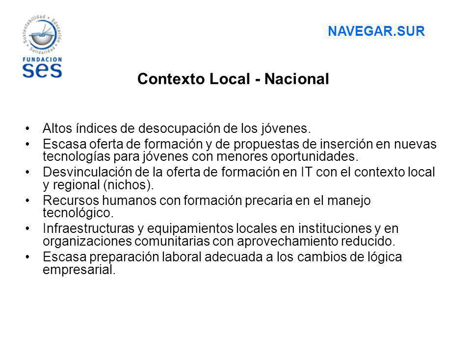 Distribución de Beneficiarios LocalidadBeneficiarios por AñoBeneficiarios Total Proyecto Cruz del Eje2060 Río Cuarto3090 La Plata40120 Neuquén40120 Bariloche2060 Totales150450 NAVEGAR.SUR
