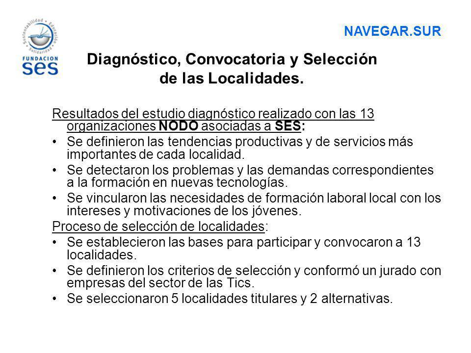 Resultados del estudio diagnóstico realizado con las 13 organizaciones NODO asociadas a SES: Se definieron las tendencias productivas y de servicios m