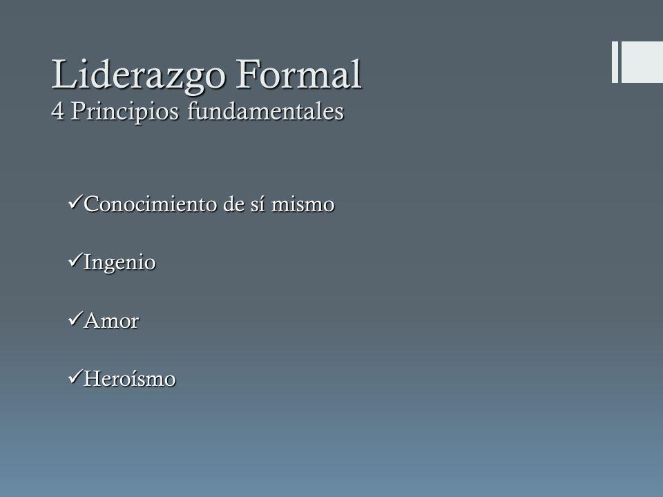 Conocimiento de sí mismo Conocimiento de sí mismo Ingenio Ingenio Amor Amor Heroísmo Heroísmo Liderazgo Formal 4 Principios fundamentales