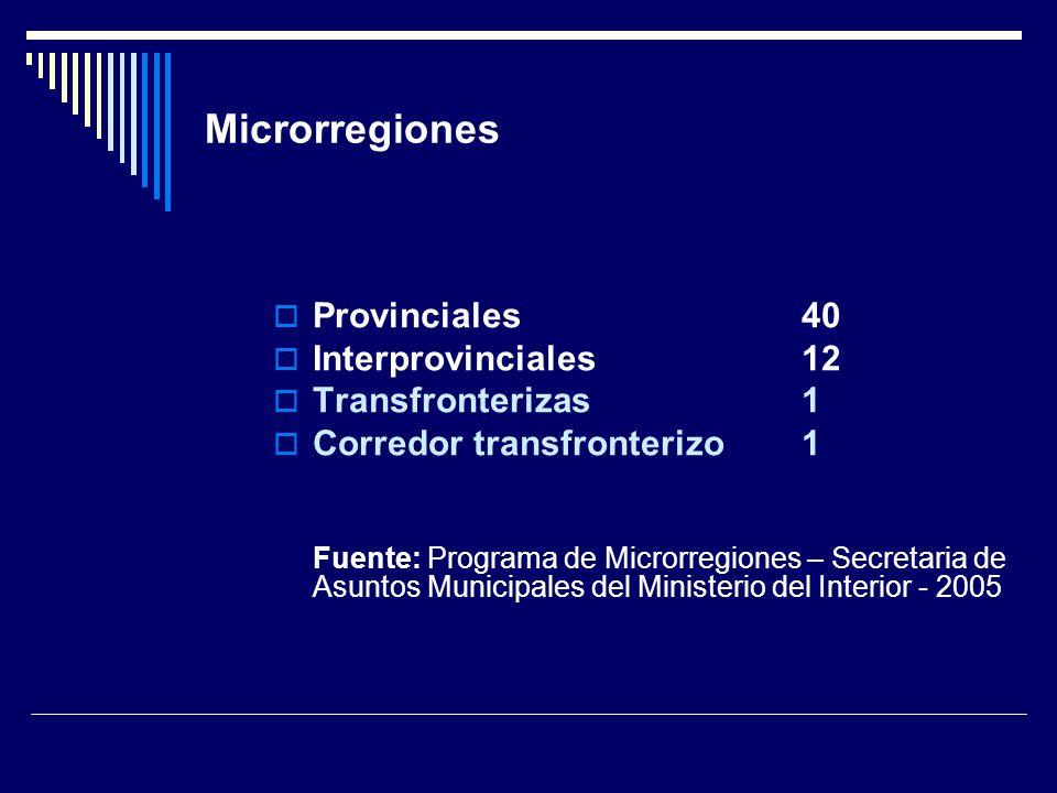 Microrregiones Provinciales 40 Interprovinciales 12 Transfronterizas 1 Corredor transfronterizo1 Fuente: Programa de Microrregiones – Secretaria de Asuntos Municipales del Ministerio del Interior - 2005