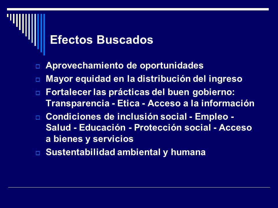 Efectos Buscados Aprovechamiento de oportunidades Mayor equidad en la distribución del ingreso Fortalecer las prácticas del buen gobierno: Transparencia - Etica - Acceso a la información Condiciones de inclusión social - Empleo - Salud - Educación - Protección social - Acceso a bienes y servicios Sustentabilidad ambiental y humana