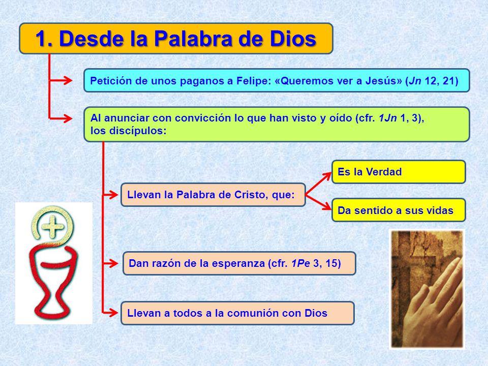 1. Desde la Palabra de Dios Petición de unos paganos a Felipe: «Queremos ver a Jesús» (Jn 12, 21) Al anunciar con convicción lo que han visto y oído (