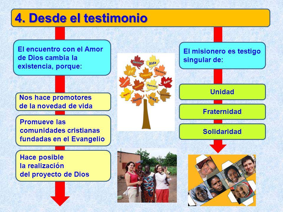 4. Desde el testimonio El encuentro con el Amor de Dios cambia la existencia, porque: Nos hace promotores de la novedad de vida Promueve las comunidad