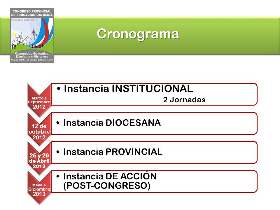 Marzo a Septiembre 2012 Instancia INSTITUCIONAL 2 Jornadas 12 de octubre 2012 Instancia DIOCESANA 25 y 26 de Abril 2013 Instancia PROVINCIAL Mayo a Di
