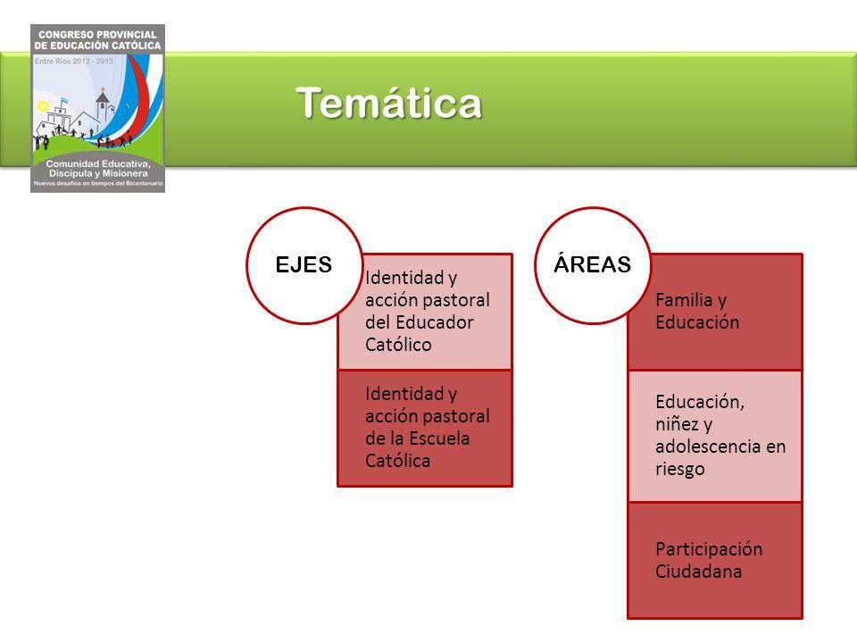 Modalidad VER ILUMINAR JUZGAR ELABORACIÓN DE LÍNEAS DE ACCIÓN Y ACCIONES CONCRETAS ELABORACIÓN DE LÍNEAS DE ACCIÓN Y ACCIONES CONCRETAS CELEBRACIÓN REALIDAD INSTITUCIONAL JORNADA 16 de MAYO JORNADA 14 de AGOSTO
