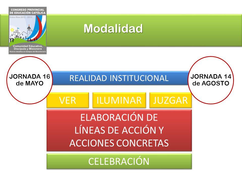 Modalidad ELABORACIÓN DE LÍNEAS DE ACCIÓN Y ACCIONES CONCRETAS ELABORACIÓN DE LÍNEAS DE ACCIÓN Y ACCIONES CONCRETAS CELEBRACIÓN REALIDAD ARQUIDIOCESANA JORNADA 12 DE OCTUBRE DE 2012