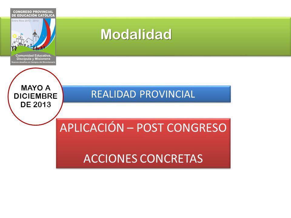 Modalidad APLICACIÓN – POST CONGRESO ACCIONES CONCRETAS APLICACIÓN – POST CONGRESO ACCIONES CONCRETAS REALIDAD PROVINCIAL MAYO A DICIEMBRE DE 2013