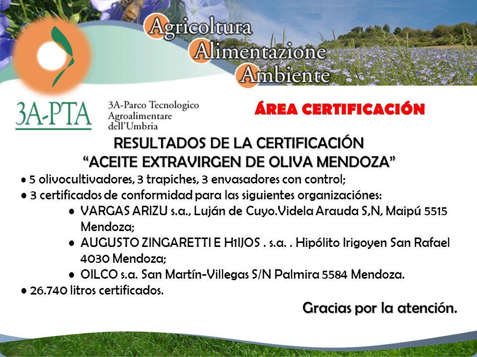 RESULTADOS DE LA CERTIFICACIN RESULTADOS DE LA CERTIFICACIÓN ACEITE EXTRAVIRGEN DE OLIVA MENDOZA 5 olivocultivadores, 3 trapiches, 3 envasadores con control; 3 certificados de conformidad para las siguientes organizaciónes: VARGAS ARIZU s.a., Luján de Cuyo.Videla Arauda S,N, Maipú 5515 Mendoza; AUGUSTO ZINGARETTI E H1IJOS.