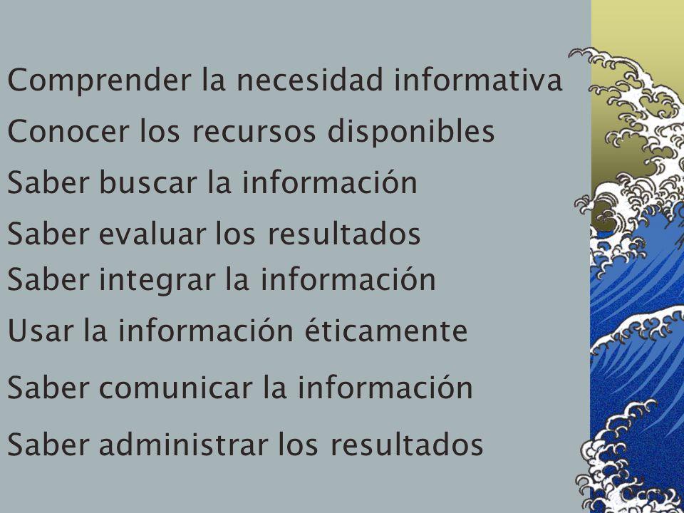 Comprender la necesidad informativa Conocer los recursos disponibles Saber buscar la información Saber evaluar los resultados Saber integrar la información Usar la información éticamente Saber comunicar la información Saber administrar los resultados