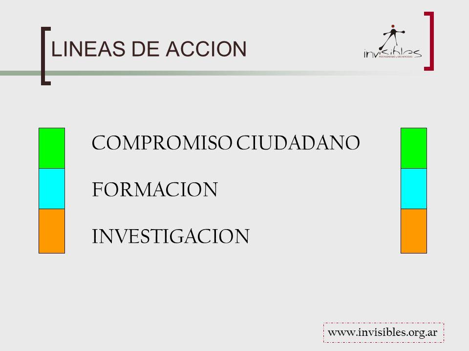 LINEAS DE ACCION COMPROMISO CIUDADANO FORMACION INVESTIGACION www.invisibles.org.ar