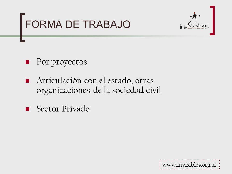 FORMA DE TRABAJO Por proyectos Articulación con el estado, otras organizaciones de la sociedad civil Sector Privado www.invisibles.org.ar