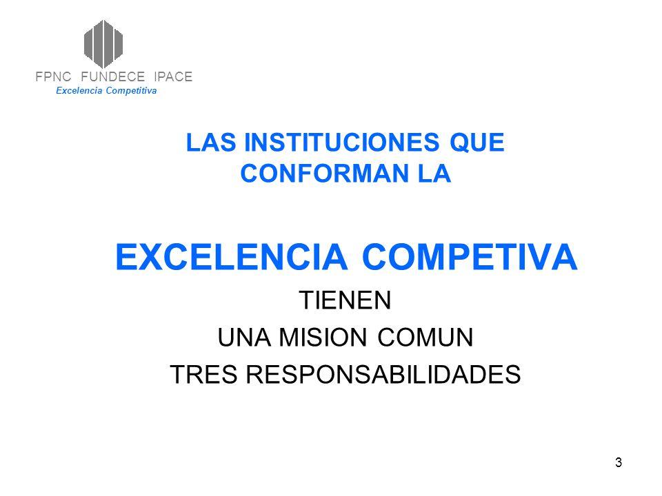 3 LAS INSTITUCIONES QUE CONFORMAN LA EXCELENCIA COMPETIVA TIENEN UNA MISION COMUN TRES RESPONSABILIDADES FPNC FUNDECE IPACE Excelencia Competitiva