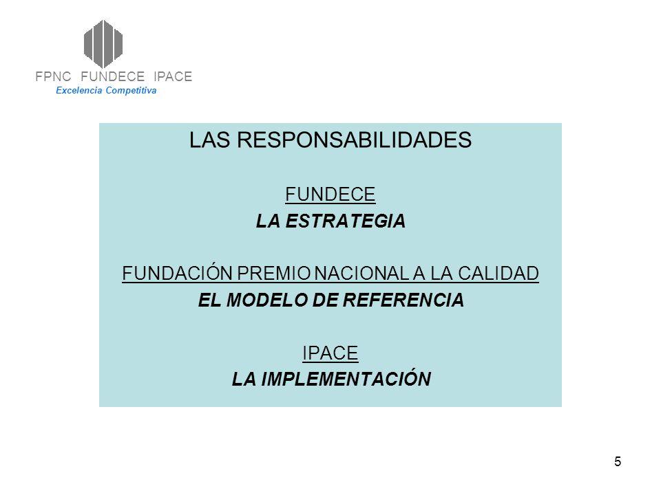 5 LAS RESPONSABILIDADES FUNDECE LA ESTRATEGIA FUNDACIÓN PREMIO NACIONAL A LA CALIDAD EL MODELO DE REFERENCIA IPACE LA IMPLEMENTACIÓN FPNC FUNDECE IPACE Excelencia Competitiva