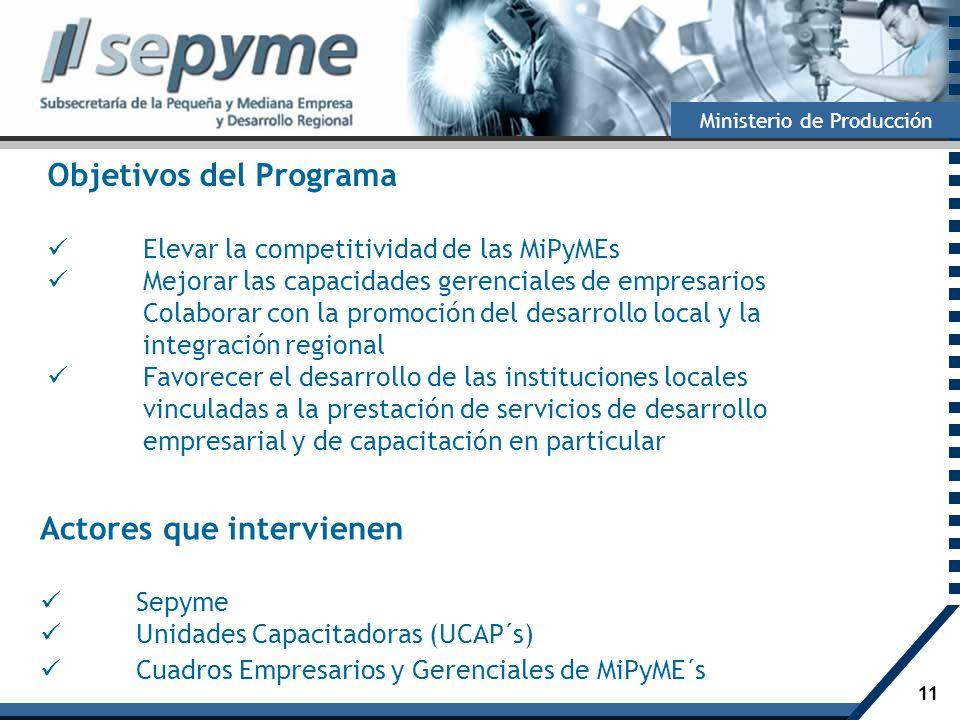 11 Ministerio de Producción Objetivos del Programa Elevar la competitividad de las MiPyMEs Mejorar las capacidades gerenciales de empresarios Colabora