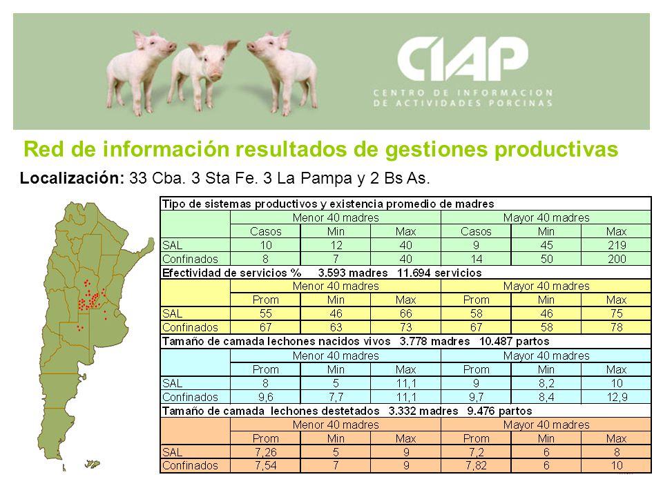 Red de información resultados de gestiones productivas Localización: 33 Cba. 3 Sta Fe. 3 La Pampa y 2 Bs As.