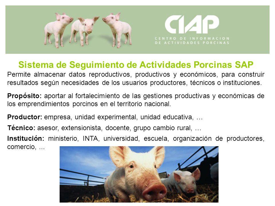 Sistema de Seguimiento de Actividades Porcinas SAP Permite almacenar datos reproductivos, productivos y económicos, para construir resultados según ne