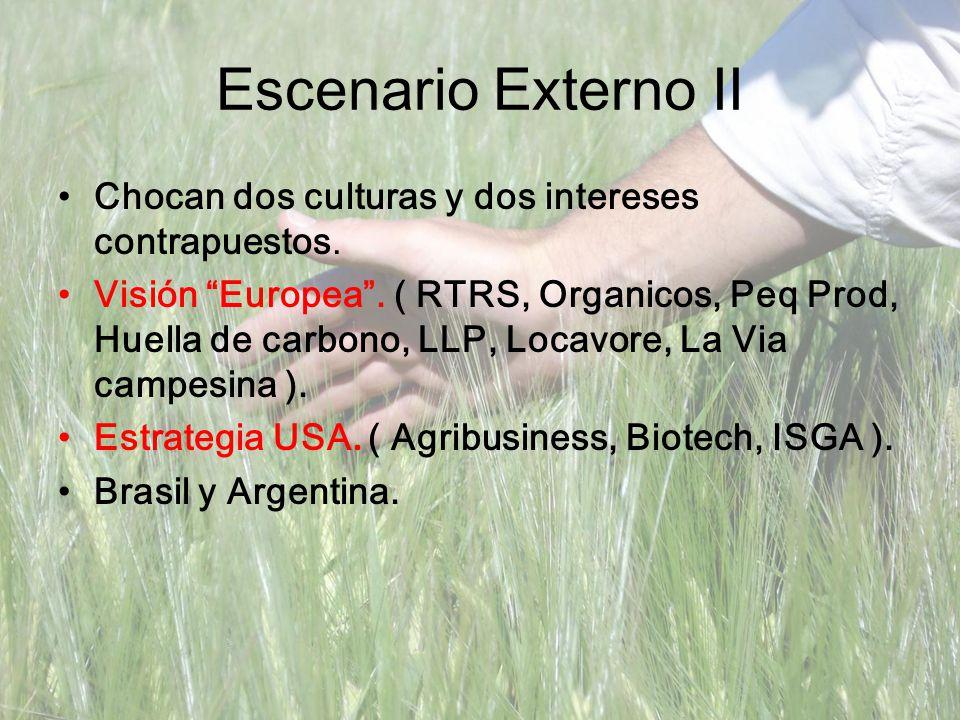 Escenario Externo II Chocan dos culturas y dos intereses contrapuestos. Visión Europea. ( RTRS, Organicos, Peq Prod, Huella de carbono, LLP, Locavore,