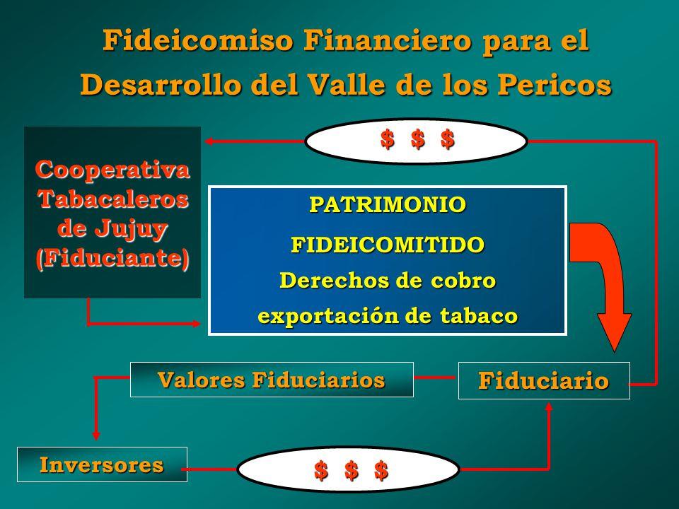 Fideicomiso Financiero para el Desarrollo del Valle de los Pericos Inversores PATRIMONIOFIDEICOMITIDO Derechos de cobro exportación de tabaco Valores Fiduciarios Cooperativa Tabacaleros de Jujuy (Fiduciante) $ $ $ Fiduciario