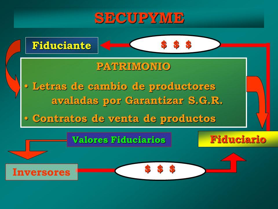 SECUPYME Inversores Fiduciante Fiduciario $ $ $ Valores Fiduciarios PATRIMONIO Letras de cambio de productores avaladas por Garantizar S.G.R.