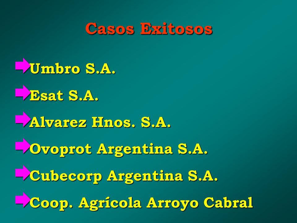Casos Exitosos U Umbro S.A.E Esat S.A. A Alvarez Hnos.