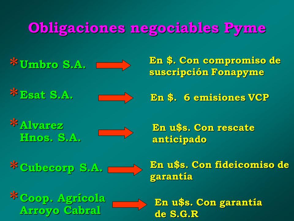 Obligaciones negociables Pyme Umbro S.A.Umbro S.A.