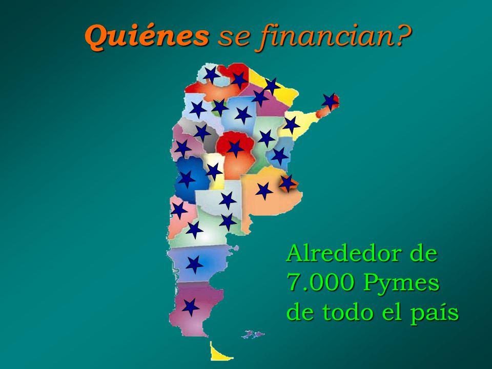 Y en este año… financiamiento total u$s 1.227 MILLONES Pymes Mayor nivel de financiación Pymes desde 2001 u$s 109,7 MILLONES