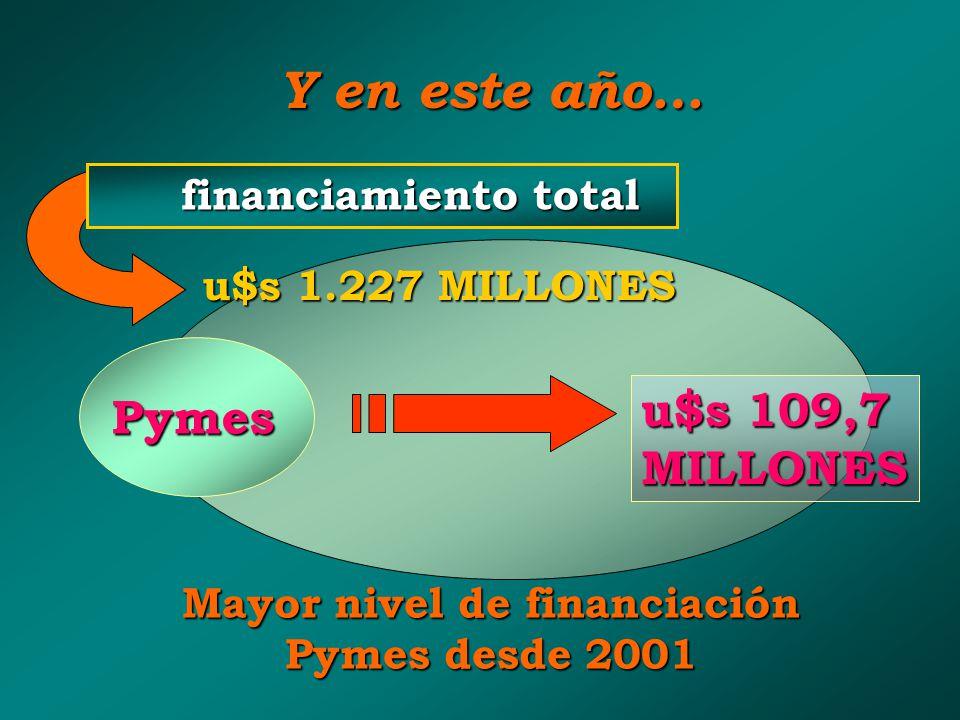 Instrumentos Disponibles Acciones Obligaciones negociables convertibles simples VCP Cheques de pago diferido Fideicomiso financiero Fondos comunes de inversión