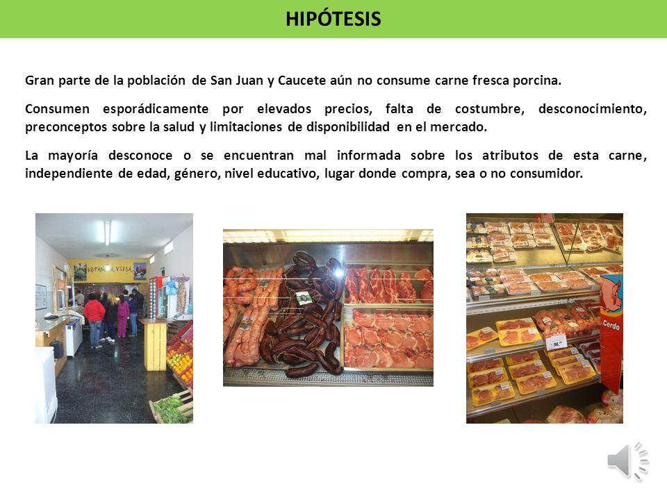 Gran parte de la población de San Juan y Caucete aún no consume carne fresca porcina. Consumen esporádicamente por elevados precios, falta de costumbr
