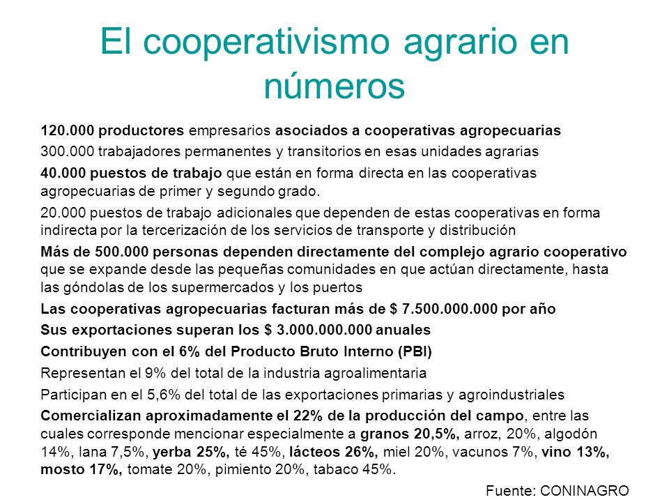 El cooperativismo agrario en números 120.000 productores empresarios asociados a cooperativas agropecuarias 300.000 trabajadores permanentes y transit