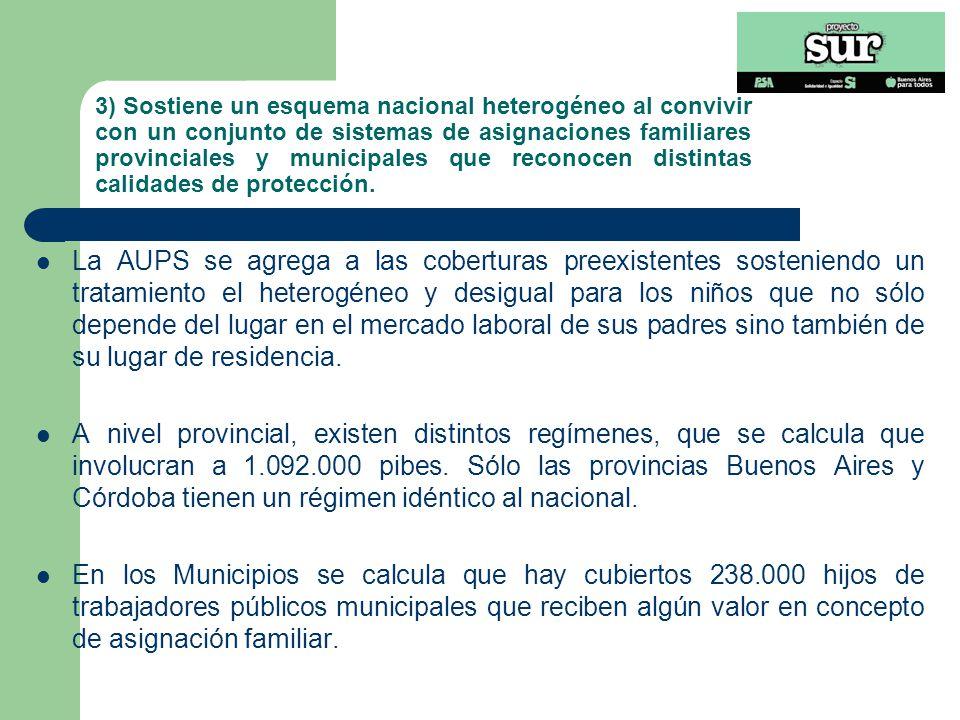 3) Sostiene un esquema nacional heterogéneo al convivir con un conjunto de sistemas de asignaciones familiares provinciales y municipales que reconocen distintas calidades de protección.