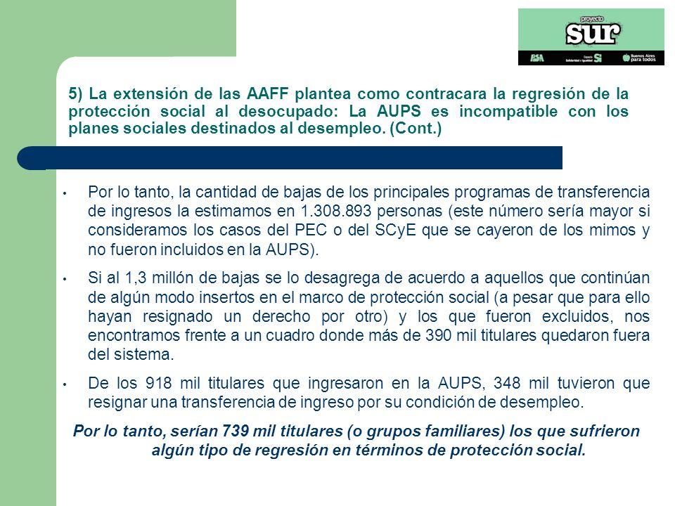 5) La extensión de las AAFF plantea como contracara la regresión de la protección social al desocupado: La AUPS es incompatible con los planes sociales destinados al desempleo.
