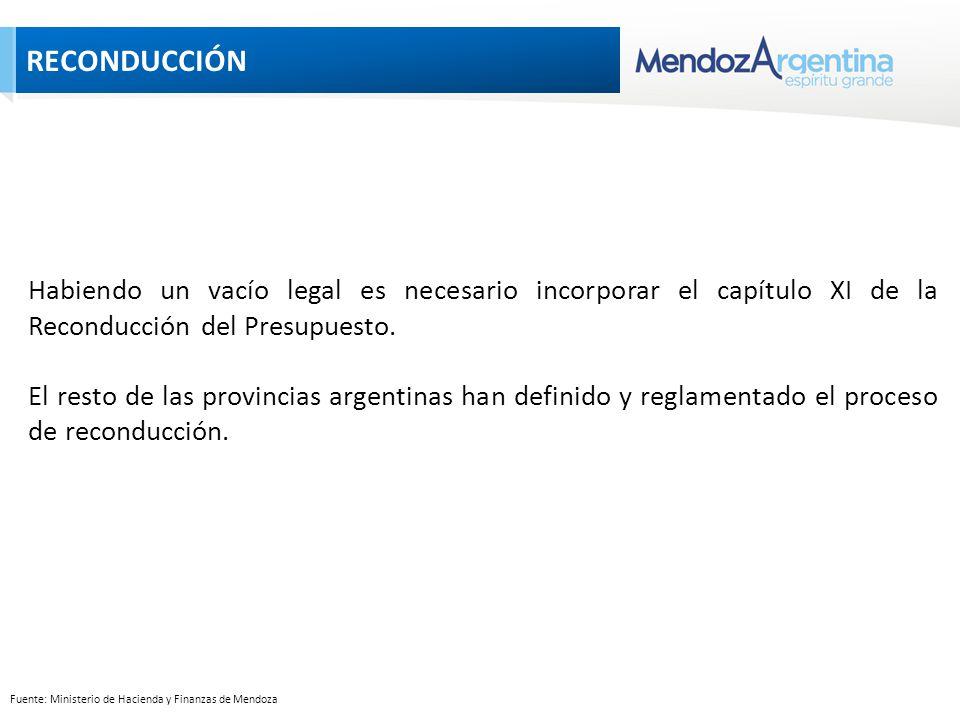 Fuente: Ministerio de Hacienda y Finanzas de Mendoza RECONDUCCIÓN Habiendo un vacío legal es necesario incorporar el capítulo XI de la Reconducción del Presupuesto.