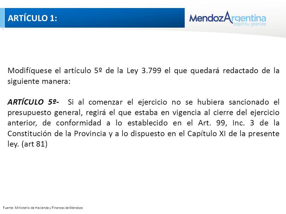 Fuente: Ministerio de Hacienda y Finanzas de Mendoza Modifíquese el artículo 5º de la Ley 3.799 el que quedará redactado de la siguiente manera: ARTÍCULO 5º- Si al comenzar el ejercicio no se hubiera sancionado el presupuesto general, regirá el que estaba en vigencia al cierre del ejercicio anterior, de conformidad a lo establecido en el Art.