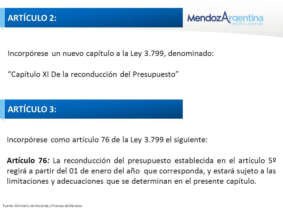 Fuente: Ministerio de Hacienda y Finanzas de Mendoza Incorpórese un nuevo capítulo a la Ley 3.799, denominado: Capítulo XI De la reconducción del Presupuesto ARTÍCULO 2: ARTÍCULO 3: Incorpórese como artículo 76 de la Ley 3.799 el siguiente: Artículo 76: La reconducción del presupuesto establecida en el artículo 5º regirá a partir del 01 de enero del año que corresponda, y estará sujeto a las limitaciones y adecuaciones que se determinan en el presente capítulo.