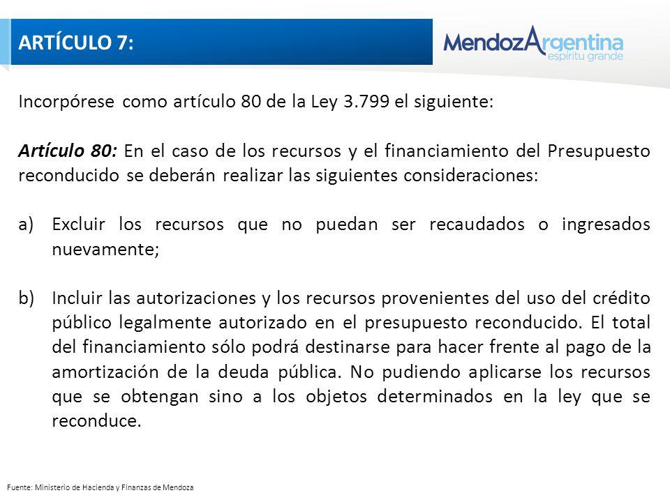 Fuente: Ministerio de Hacienda y Finanzas de Mendoza Incorpórese como artículo 80 de la Ley 3.799 el siguiente: Artículo 80: En el caso de los recursos y el financiamiento del Presupuesto reconducido se deberán realizar las siguientes consideraciones: a)Excluir los recursos que no puedan ser recaudados o ingresados nuevamente; b)Incluir las autorizaciones y los recursos provenientes del uso del crédito público legalmente autorizado en el presupuesto reconducido.