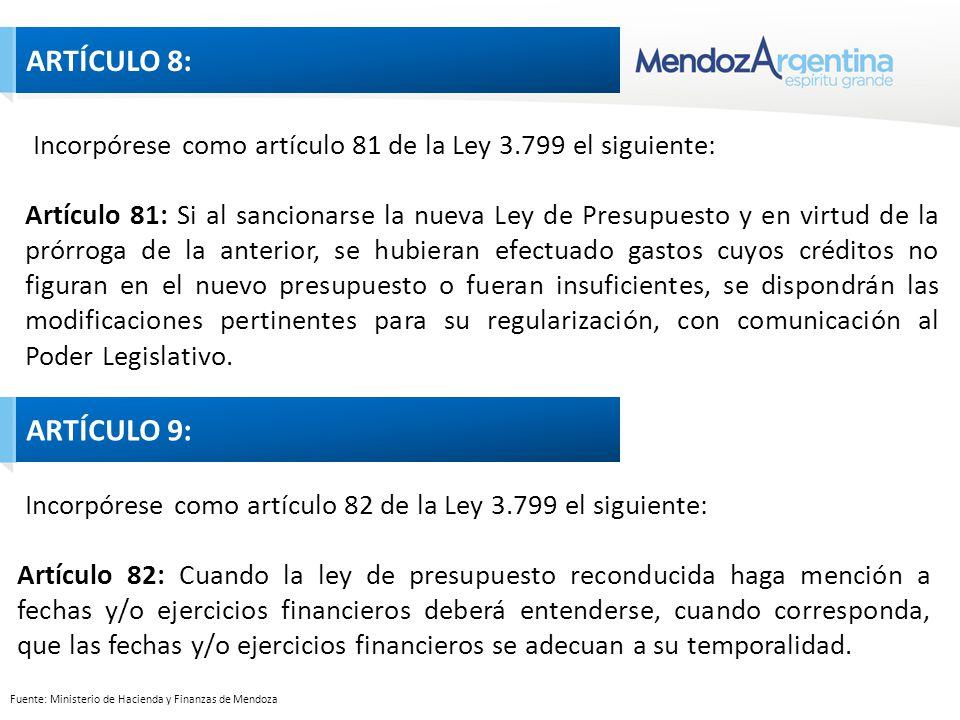 Fuente: Ministerio de Hacienda y Finanzas de Mendoza Incorpórese como artículo 81 de la Ley 3.799 el siguiente: Artículo 81: Si al sancionarse la nueva Ley de Presupuesto y en virtud de la prórroga de la anterior, se hubieran efectuado gastos cuyos créditos no figuran en el nuevo presupuesto o fueran insuficientes, se dispondrán las modificaciones pertinentes para su regularización, con comunicación al Poder Legislativo.