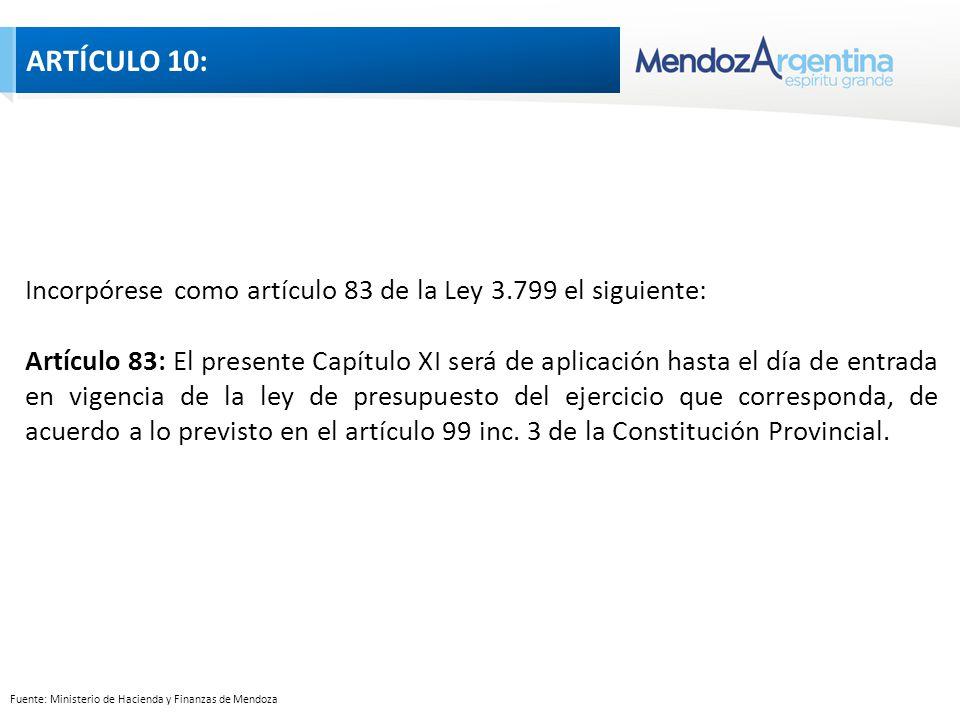 Fuente: Ministerio de Hacienda y Finanzas de Mendoza Incorpórese como artículo 83 de la Ley 3.799 el siguiente: Artículo 83: El presente Capítulo XI será de aplicación hasta el día de entrada en vigencia de la ley de presupuesto del ejercicio que corresponda, de acuerdo a lo previsto en el artículo 99 inc.