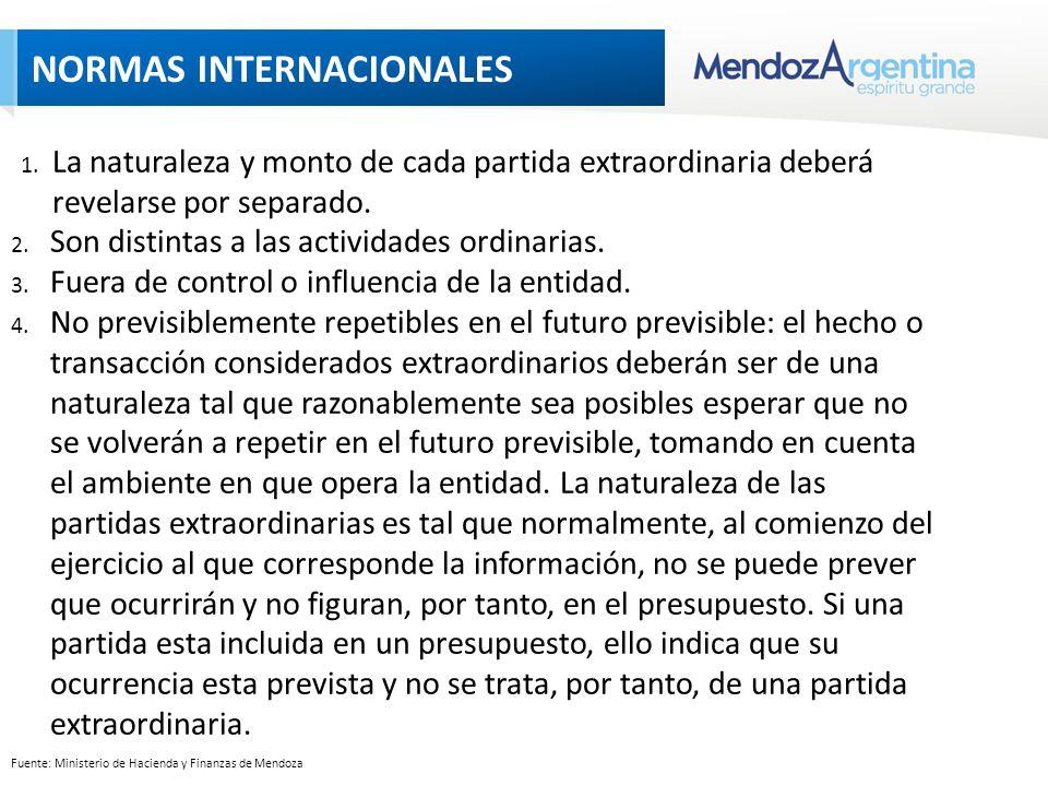 Fuente: Ministerio de Hacienda y Finanzas de Mendoza NORMAS INTERNACIONALES 1.