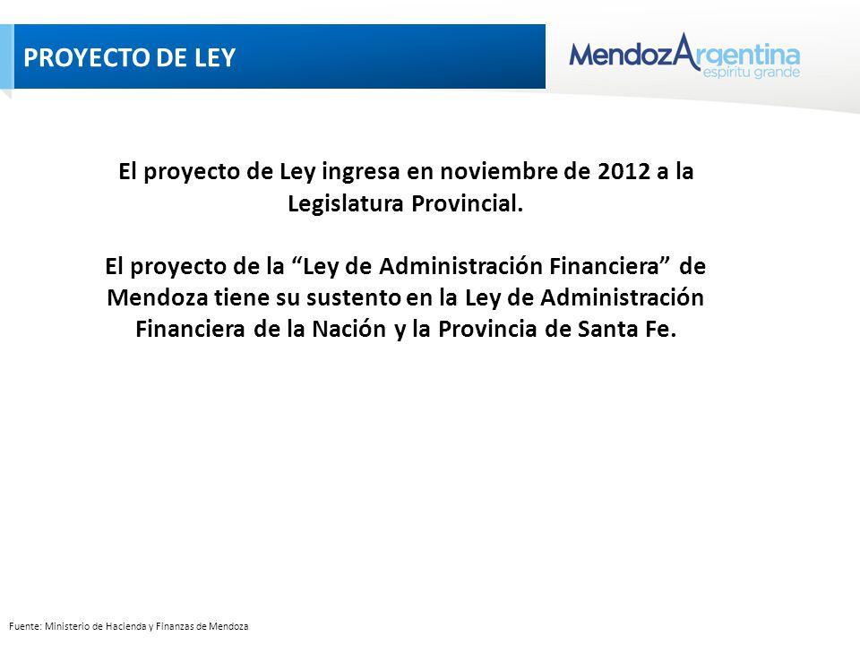 Fuente: Ministerio de Hacienda y Finanzas de Mendoza El proyecto de Ley ingresa en noviembre de 2012 a la Legislatura Provincial.