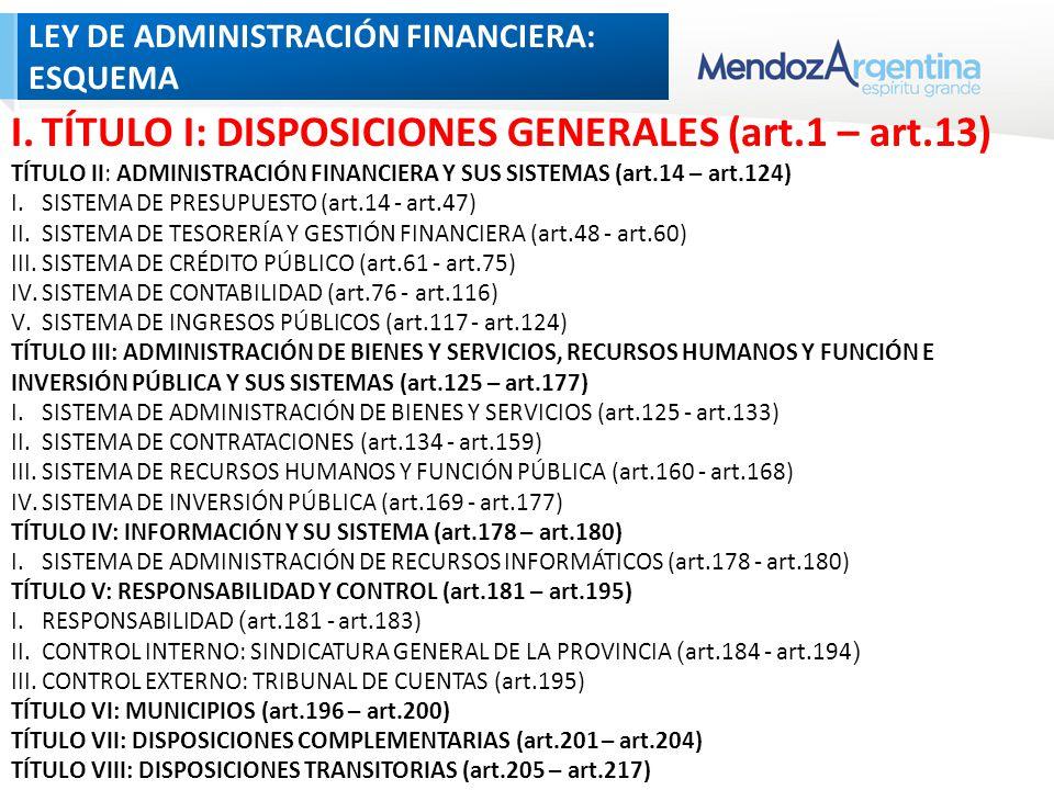I.TÍTULO I: DISPOSICIONES GENERALES (art.1 – art.13) TÍTULO II: ADMINISTRACIÓN FINANCIERA Y SUS SISTEMAS (art.14 – art.124) I.SISTEMA DE PRESUPUESTO (art.14 - art.47) II.SISTEMA DE TESORERÍA Y GESTIÓN FINANCIERA (art.48 - art.60) III.SISTEMA DE CRÉDITO PÚBLICO (art.61 - art.75) IV.SISTEMA DE CONTABILIDAD (art.76 - art.116) V.SISTEMA DE INGRESOS PÚBLICOS (art.117 - art.124) TÍTULO III: ADMINISTRACIÓN DE BIENES Y SERVICIOS, RECURSOS HUMANOS Y FUNCIÓN E INVERSIÓN PÚBLICA Y SUS SISTEMAS (art.125 – art.177) I.SISTEMA DE ADMINISTRACIÓN DE BIENES Y SERVICIOS (art.125 - art.133) II.SISTEMA DE CONTRATACIONES (art.134 - art.159) III.SISTEMA DE RECURSOS HUMANOS Y FUNCIÓN PÚBLICA (art.160 - art.168) IV.SISTEMA DE INVERSIÓN PÚBLICA (art.169 - art.177) TÍTULO IV: INFORMACIÓN Y SU SISTEMA (art.178 – art.180) I.SISTEMA DE ADMINISTRACIÓN DE RECURSOS INFORMÁTICOS (art.178 - art.180) TÍTULO V: RESPONSABILIDAD Y CONTROL (art.181 – art.195) I.RESPONSABILIDAD ( art.181 - art.183) II.CONTROL INTERNO: SINDICATURA GENERAL DE LA PROVINCIA ( art.184 - art.194 ) III.CONTROL EXTERNO: TRIBUNAL DE CUENTAS (art.195) TÍTULO VI: MUNICIPIOS (art.196 – art.200) TÍTULO VII: DISPOSICIONES COMPLEMENTARIAS (art.201 – art.204) TÍTULO VIII: DISPOSICIONES TRANSITORIAS (art.205 – art.217) LEY DE ADMINISTRACIÓN FINANCIERA: ESQUEMA