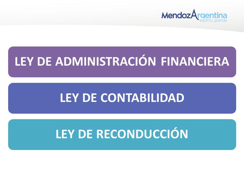 LEY DE ADMINISTRACIÓN FINANCIERALEY DE CONTABILIDADLEY DE RECONDUCCIÓN
